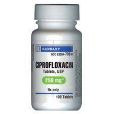 Generika Cipro (Ciprofloxacin) 250mg