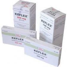 Generic Keflex 250mg